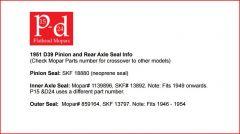 P15 D24 rear axle info