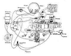 factory odwiring
