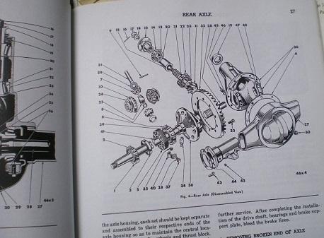 dodge 1941 1948 shop manual p15 d24 forum p15 d24 com and pilot rh p15 d24 com