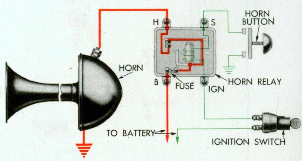 p15 horn relay - p15-d24 forum - p15-d24.com and pilot ... strat deluxe wiring diagram