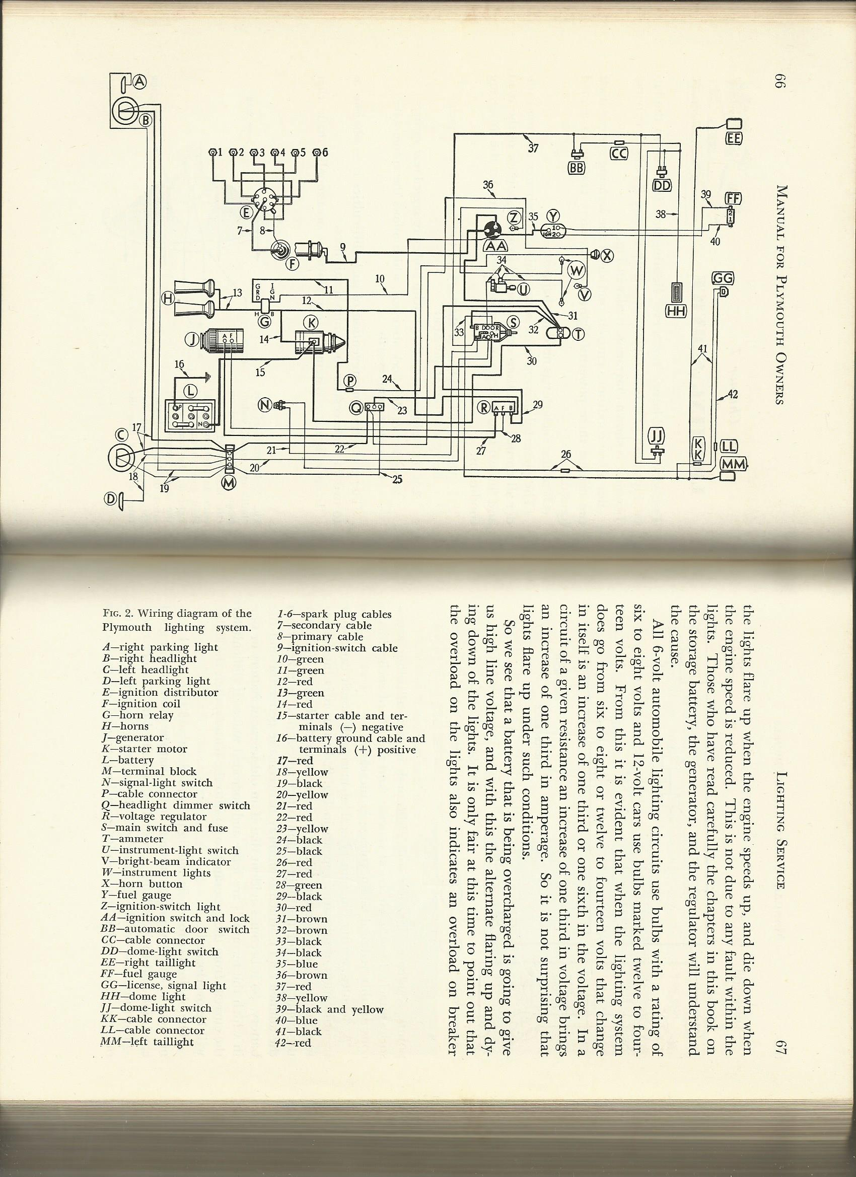 12 volt conversion wiring diagram 1951 plymouth