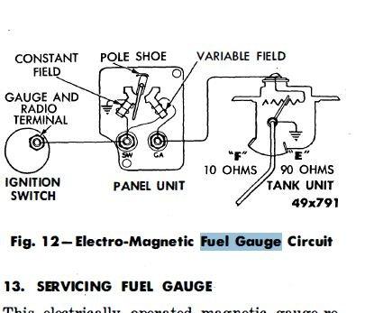 [SCHEMATICS_48EU]  Fuel gauge sending unit: Ohms ?? - P15-D24 Forum - P15-D24.com and  Pilot-house.com | Desoto Gas Gauge Wiring Diagram |  | P15-D24.com