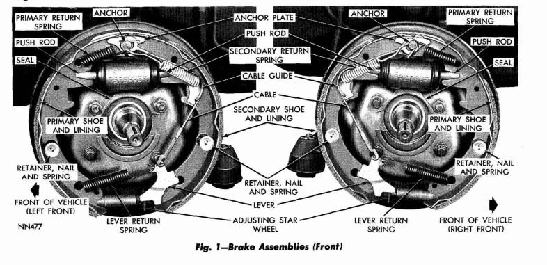 67 brakes.JPG