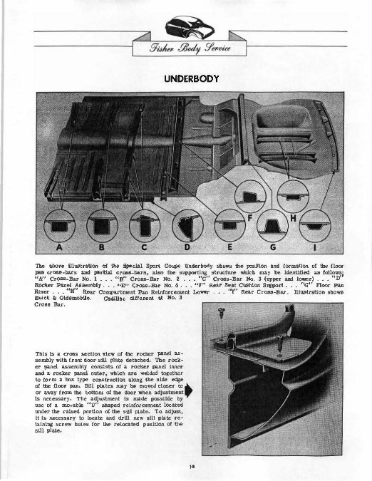 Pages from 1949 Fisher Body.jpg