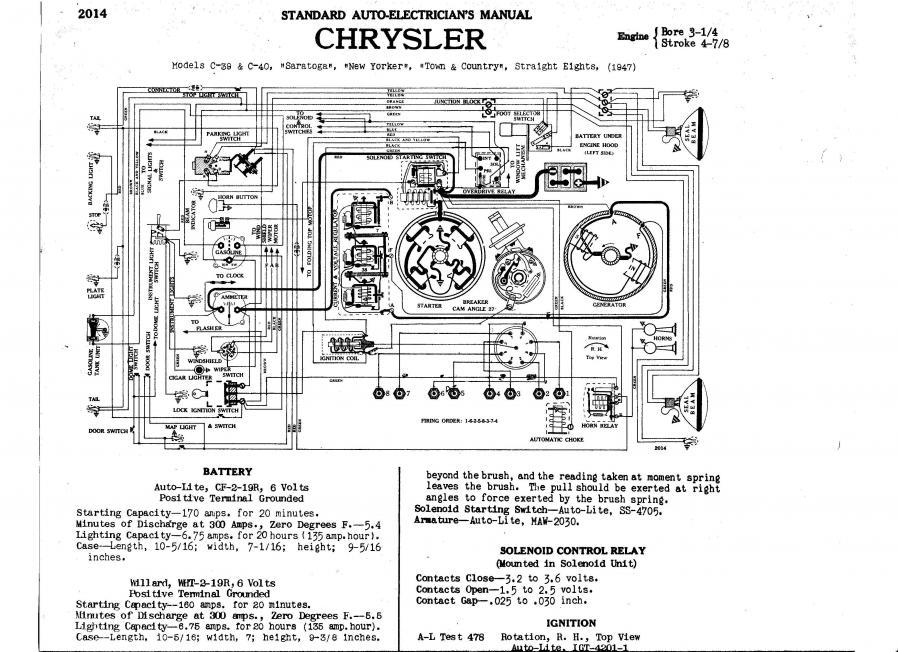 Wiring diagram for 1948 Windsor? - P15-D24 Forum - P15-D24 ...